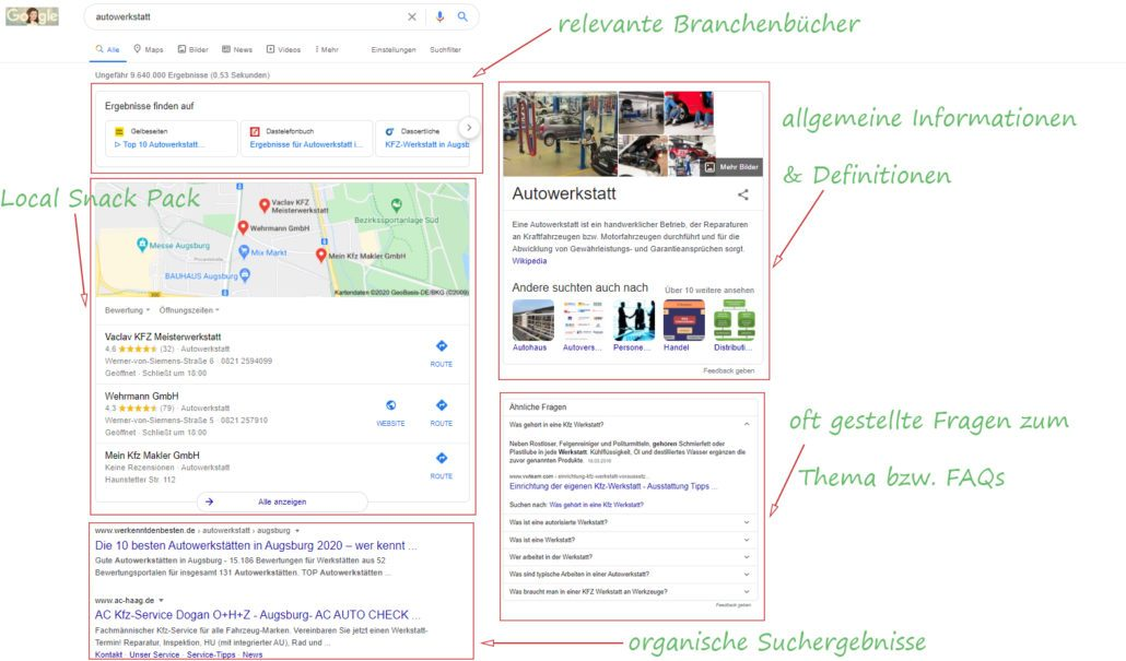 Rich Snippets in den SERPs